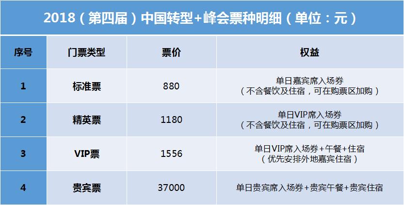 2018广州塔峰会票种.png
