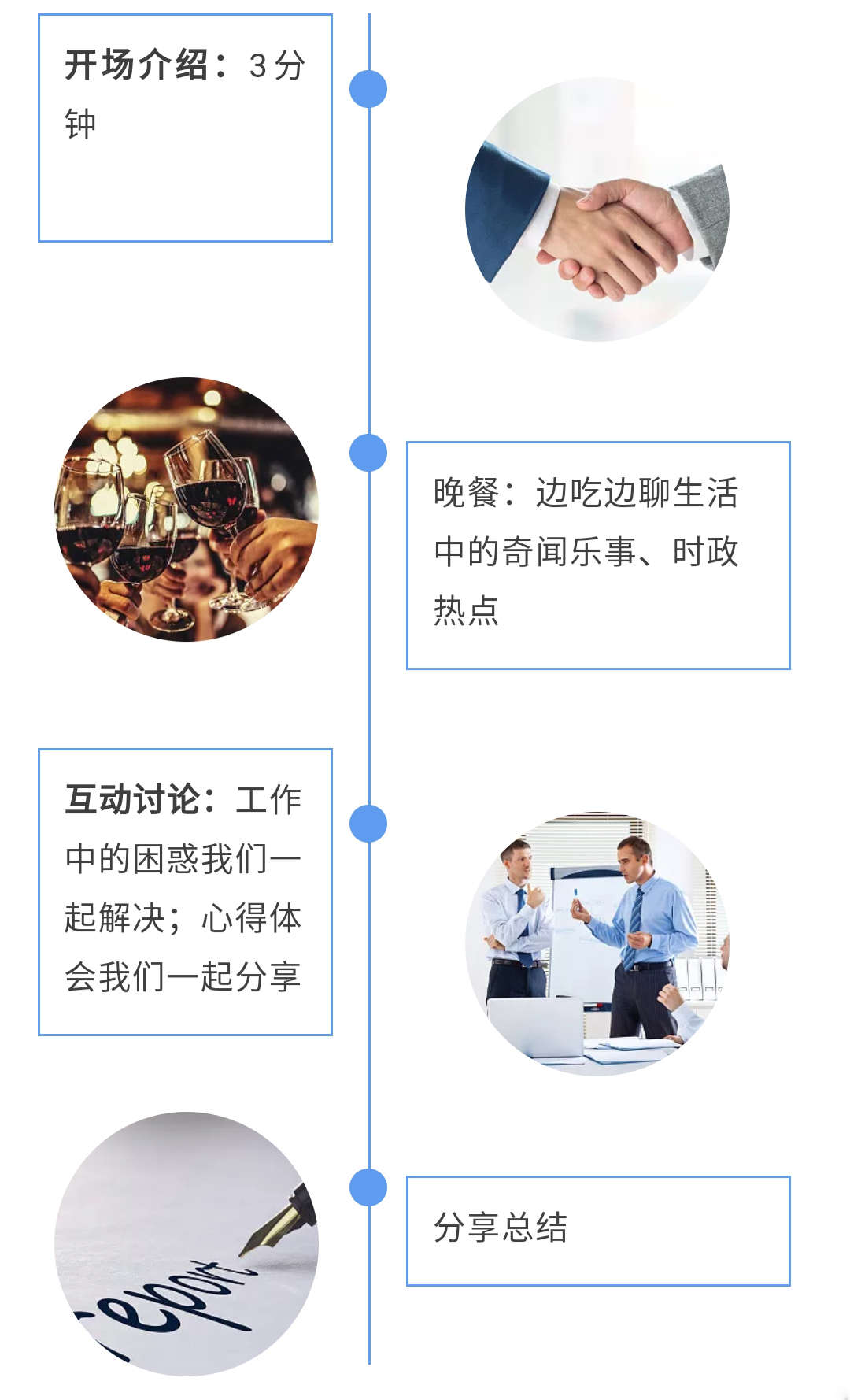 老彭饭局流程图.jpg